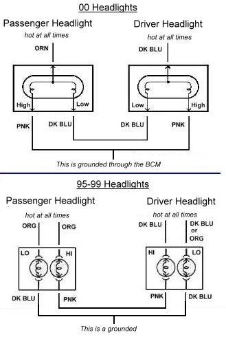 chevrolet cavalier headlight wiring diagram - bathroom fan wiring diagram  uk for wiring diagram schematics  wiring diagram and schematics